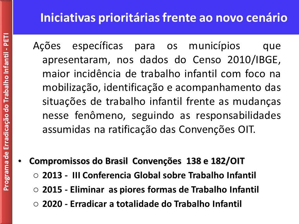 Ações específicas para os municípios que apresentaram, nos dados do Censo 2010/IBGE, maior incidência de trabalho infantil com foco na mobilização, id