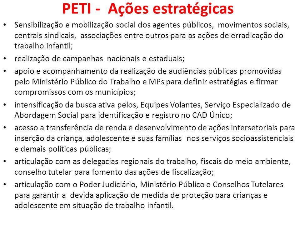 PETI - Ações estratégicas Sensibilização e mobilização social dos agentes públicos, movimentos sociais, centrais sindicais, associações entre outros p