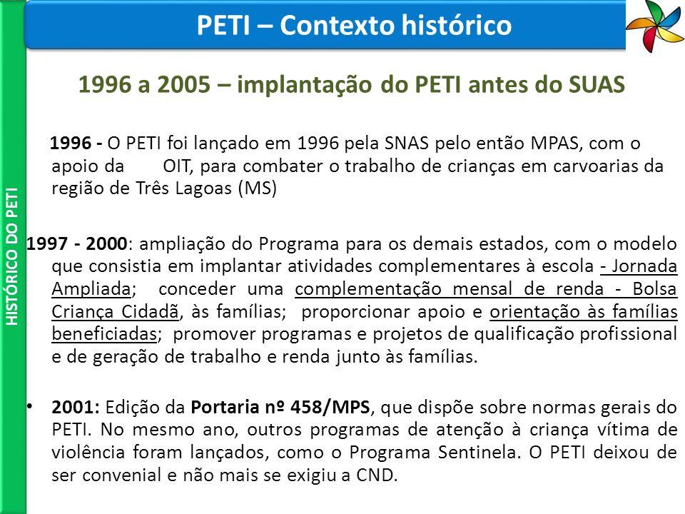 1996 a 2005 – implantação do PETI antes do SUAS 1996 - O PETI foi lançado em 1996 pela SNAS pelo então MPAS, com o apoio da OIT, para combater o traba
