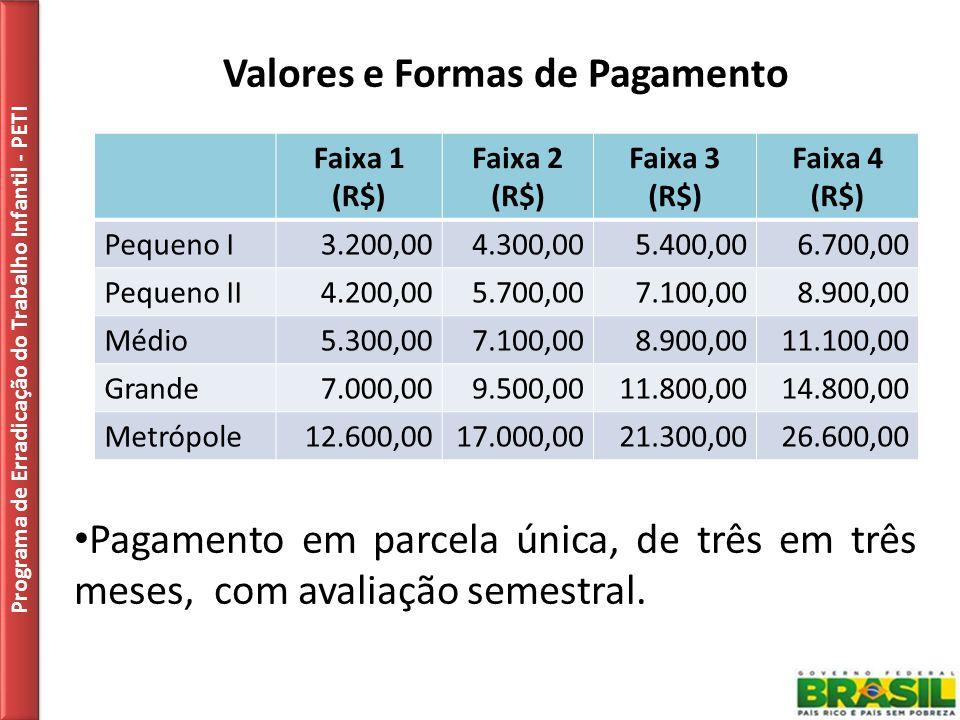 Valores e Formas de Pagamento Programa de Erradicação do Trabalho Infantil - PETI Pagamento em parcela única, de três em três meses, com avaliação sem
