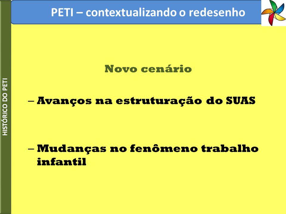Novo cenário – Avanços na estruturação do SUAS – Mudanças no fenômeno trabalho infantil PETI – contextualizando o redesenho HISTÓRICO DO PETI