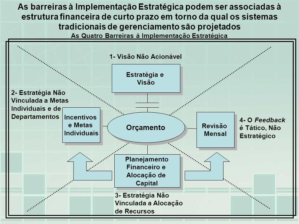 As barreiras à Implementação Estratégica podem ser associadas à estrutura financeira de curto prazo em torno da qual os sistemas tradicionais de geren