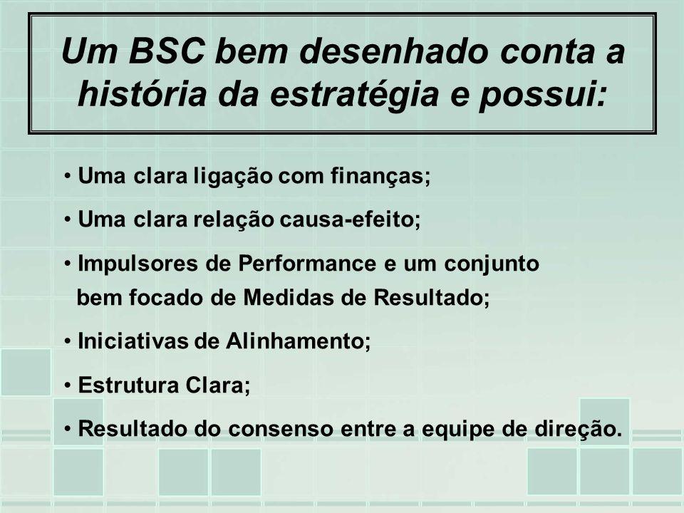 Um BSC bem desenhado conta a história da estratégia e possui: Uma clara ligação com finanças; Uma clara relação causa-efeito; Impulsores de Performanc