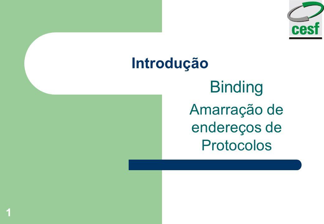 1 Introdução Binding Amarração de endereços de Protocolos