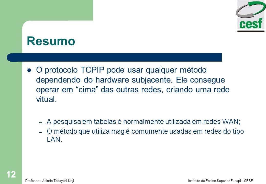 Professor: Arlindo Tadayuki Noji Instituto de Ensino Superior Fucapi - CESF 12 Resumo O protocolo TCPIP pode usar qualquer método dependendo do hardwa