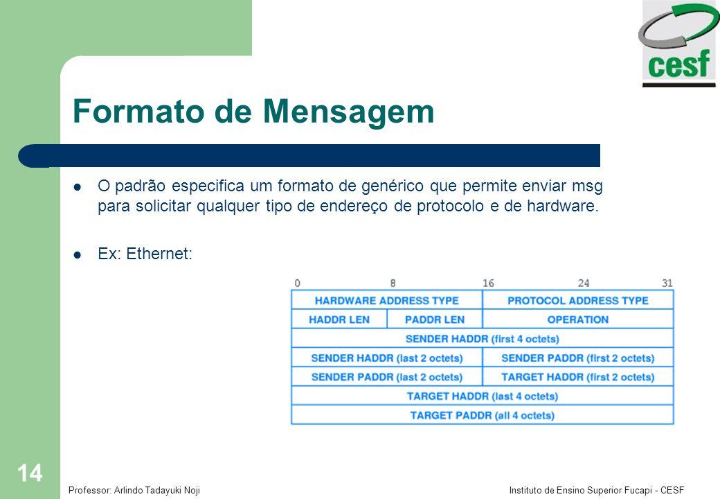 Professor: Arlindo Tadayuki Noji Instituto de Ensino Superior Fucapi - CESF 14 Formato de Mensagem O padrão especifica um formato de genérico que perm