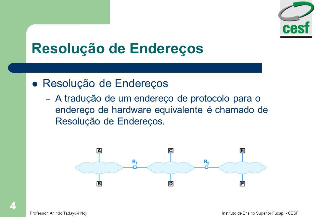 Professor: Arlindo Tadayuki Noji Instituto de Ensino Superior Fucapi - CESF 4 Resolução de Endereços – A tradução de um endereço de protocolo para o e