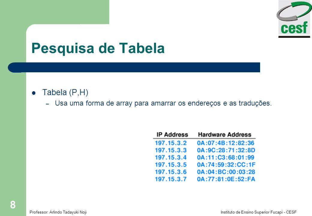 Professor: Arlindo Tadayuki Noji Instituto de Ensino Superior Fucapi - CESF 8 Pesquisa de Tabela Tabela (P,H) – Usa uma forma de array para amarrar os