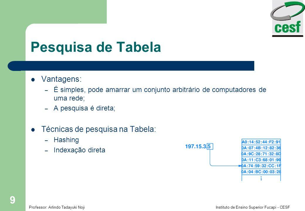 Professor: Arlindo Tadayuki Noji Instituto de Ensino Superior Fucapi - CESF 9 Pesquisa de Tabela Vantagens: – É simples, pode amarrar um conjunto arbi