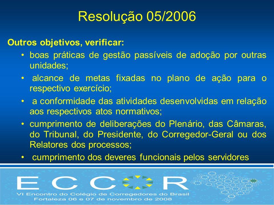Resolução 05/2006 Outros objetivos, verificar: boas práticas de gestão passíveis de adoção por outras unidades; alcance de metas fixadas no plano de a