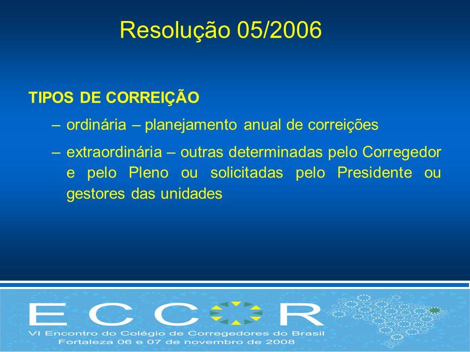 Resolução 05/2006 TIPOS DE CORREIÇÃO –ordinária – planejamento anual de correições –extraordinária – outras determinadas pelo Corregedor e pelo Pleno