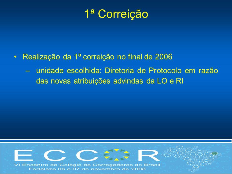 1ª Correição Realização da 1ª correição no final de 2006 –unidade escolhida: Diretoria de Protocolo em razão das novas atribuições advindas da LO e RI