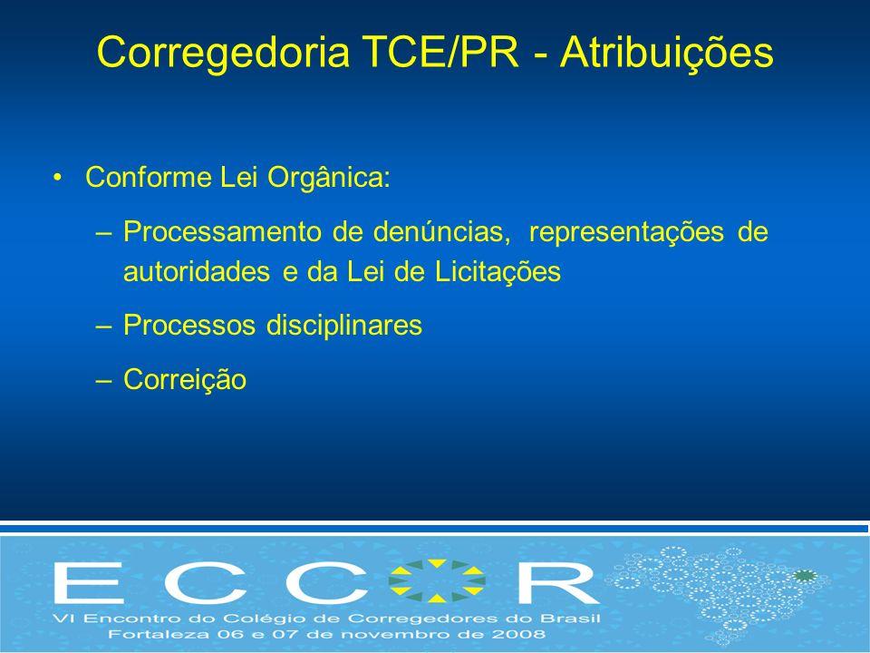 Corregedoria TCE/PR - Atribuições Conforme Lei Orgânica: –Processamento de denúncias, representações de autoridades e da Lei de Licitações –Processos