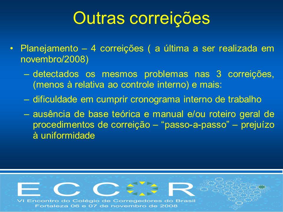Outras correições Planejamento – 4 correições ( a última a ser realizada em novembro/2008) –detectados os mesmos problemas nas 3 correições, (menos à