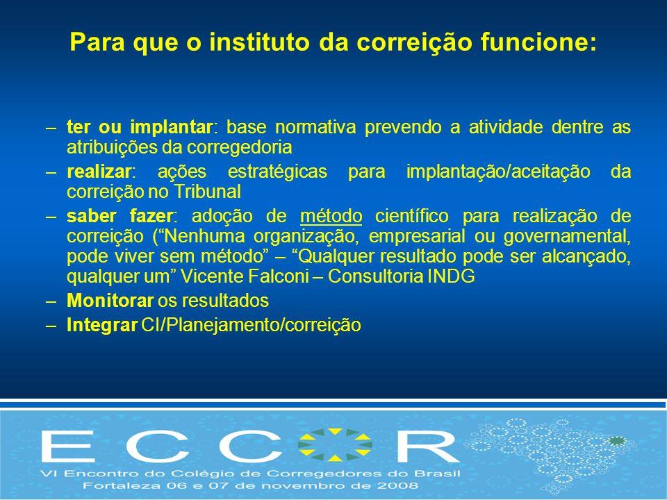 –ter ou implantar: base normativa prevendo a atividade dentre as atribuições da corregedoria –realizar: ações estratégicas para implantação/aceitação