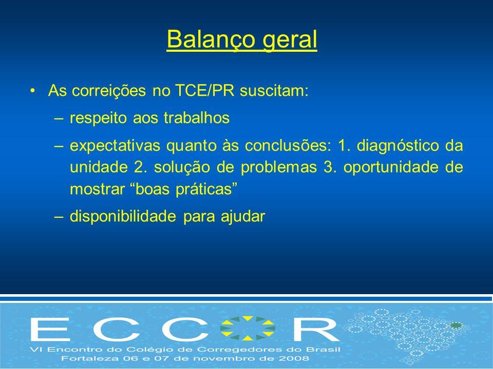 Balanço geral As correições no TCE/PR suscitam: –respeito aos trabalhos –expectativas quanto às conclusões: 1. diagnóstico da unidade 2. solução de pr