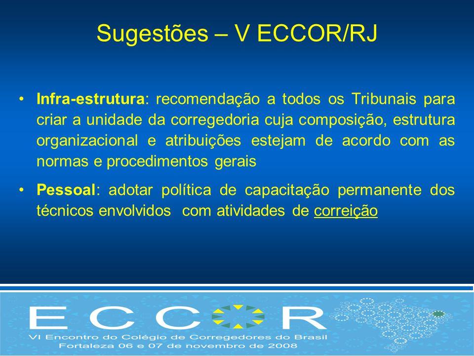 Sugestões – V ECCOR/RJ Infra-estrutura: recomendação a todos os Tribunais para criar a unidade da corregedoria cuja composição, estrutura organizacion