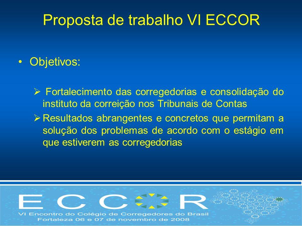 Proposta de trabalho VI ECCOR Objetivos: Fortalecimento das corregedorias e consolidação do instituto da correição nos Tribunais de Contas Resultados