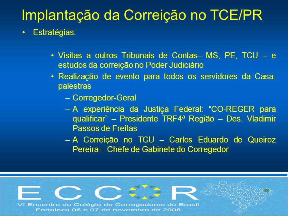 Implantação da Correição no TCE/PR Estratégias: Visitas a outros Tribunais de Contas– MS, PE, TCU – e estudos da correição no Poder Judiciário Realiza