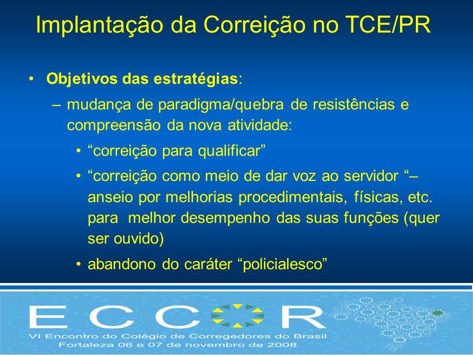 Implantação da Correição no TCE/PR Objetivos das estratégias: –mudança de paradigma/quebra de resistências e compreensão da nova atividade: correição