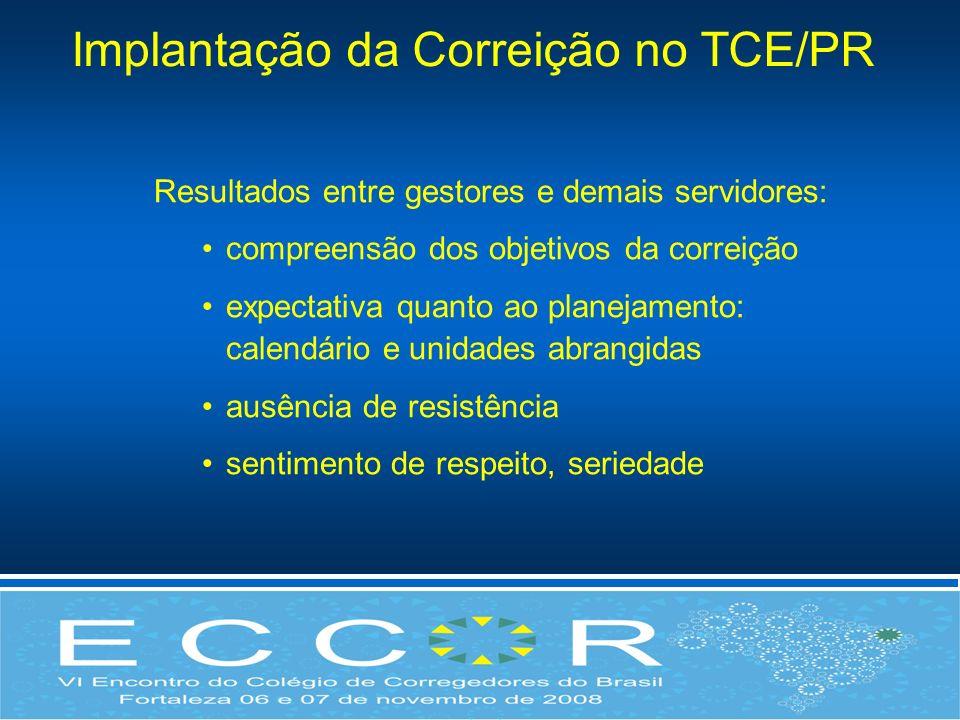 Implantação da Correição no TCE/PR Resultados entre gestores e demais servidores: compreensão dos objetivos da correição expectativa quanto ao planeja