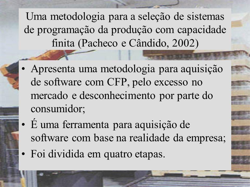 Uma metodologia para a seleção de sistemas de programação da produção com capacidade finita (Pacheco e Cândido, 2002) Apresenta uma metodologia para a