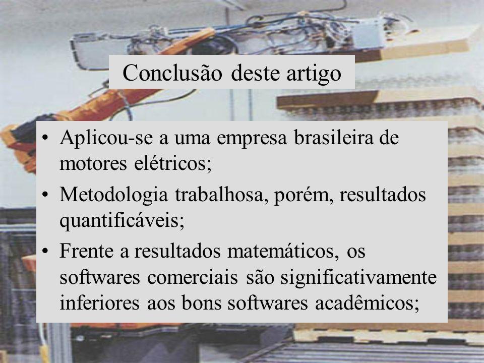 Conclusão deste artigo Aplicou-se a uma empresa brasileira de motores elétricos; Metodologia trabalhosa, porém, resultados quantificáveis; Frente a re