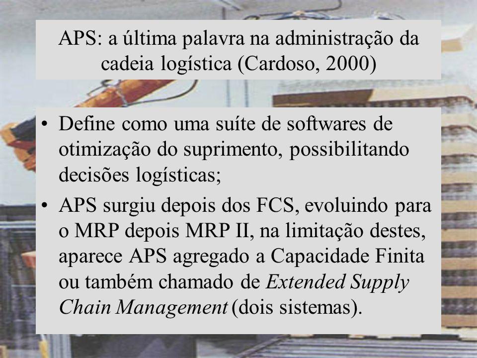 APS: a última palavra na administração da cadeia logística (Cardoso, 2000) Define como uma suíte de softwares de otimização do suprimento, possibilita