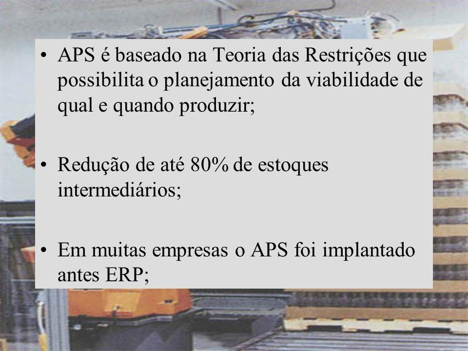 APS é baseado na Teoria das Restrições que possibilita o planejamento da viabilidade de qual e quando produzir; Redução de até 80% de estoques interme