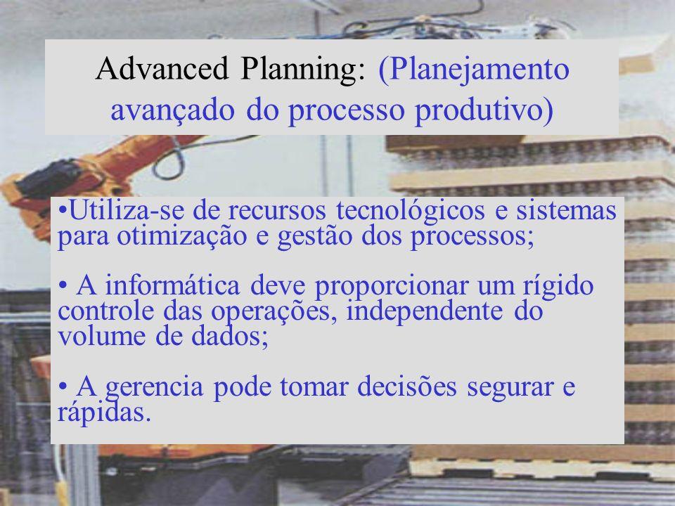 Advanced Planning: (Planejamento avançado do processo produtivo) Utiliza-se de recursos tecnológicos e sistemas para otimização e gestão dos processos