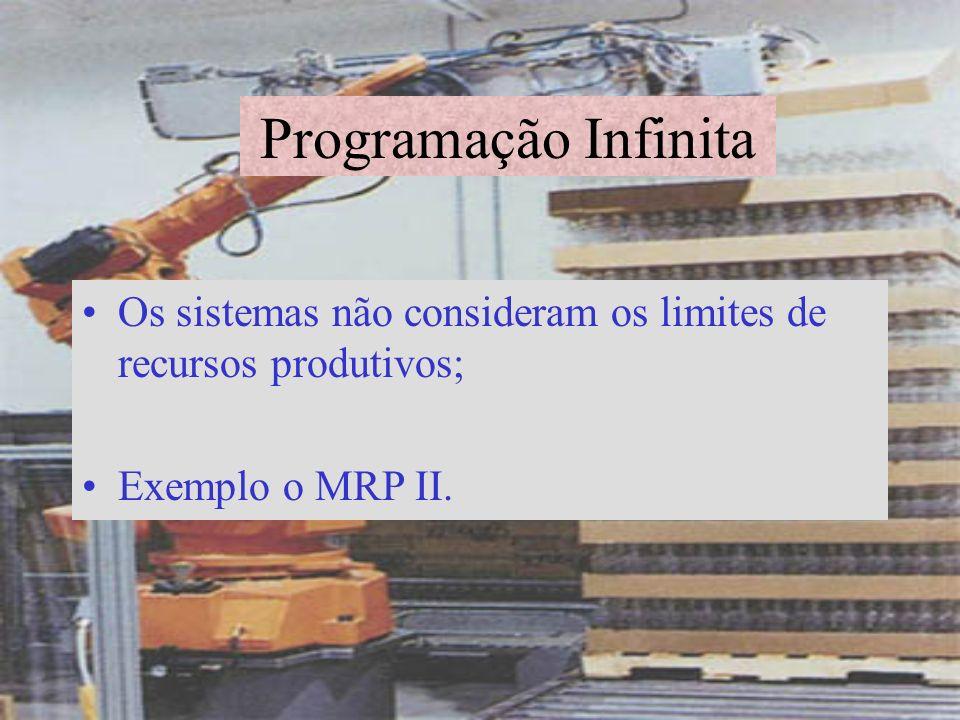 Programação Finita Existem programas que consideram todas as variáveis do processo, imprimindo um gráfico de carregamento; Resposta em tempo real (se linkado); Analisa: prazos de entrega, ociosidade, carregamento de máquinas, etc; ARENA; PREACTOR.