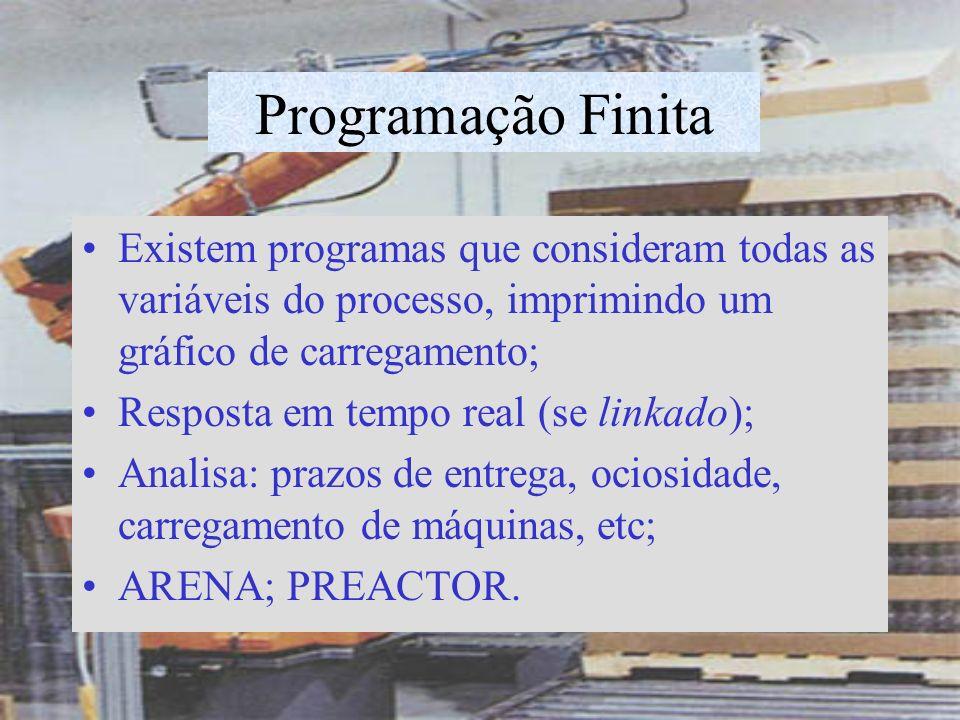 Programação Finita Existem programas que consideram todas as variáveis do processo, imprimindo um gráfico de carregamento; Resposta em tempo real (se