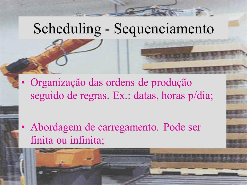 Scheduling - Sequenciamento Organização das ordens de produção seguido de regras. Ex.: datas, horas p/dia; Abordagem de carregamento. Pode ser finita