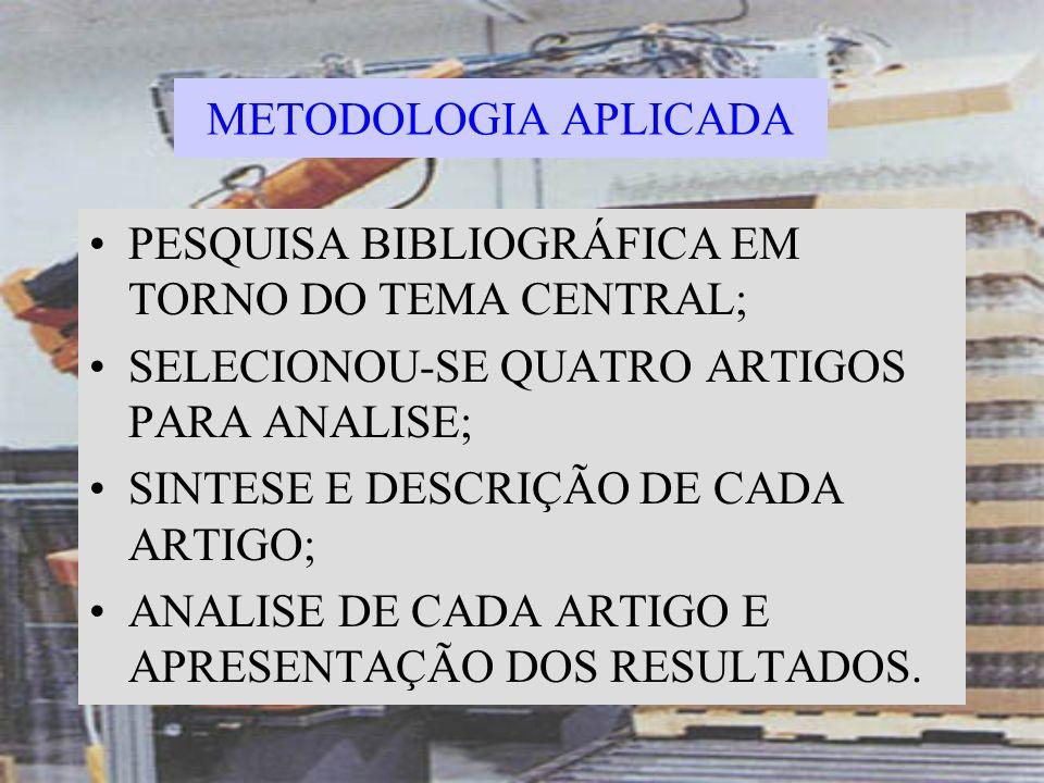 METODOLOGIA APLICADA PESQUISA BIBLIOGRÁFICA EM TORNO DO TEMA CENTRAL; SELECIONOU-SE QUATRO ARTIGOS PARA ANALISE; SINTESE E DESCRIÇÃO DE CADA ARTIGO; A
