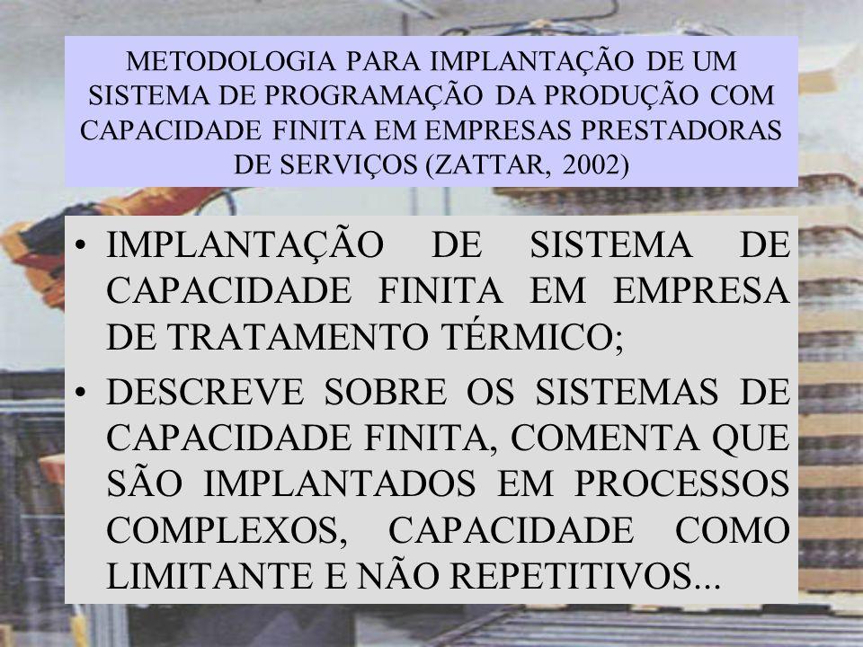 METODOLOGIA PARA IMPLANTAÇÃO DE UM SISTEMA DE PROGRAMAÇÃO DA PRODUÇÃO COM CAPACIDADE FINITA EM EMPRESAS PRESTADORAS DE SERVIÇOS (ZATTAR, 2002) IMPLANT
