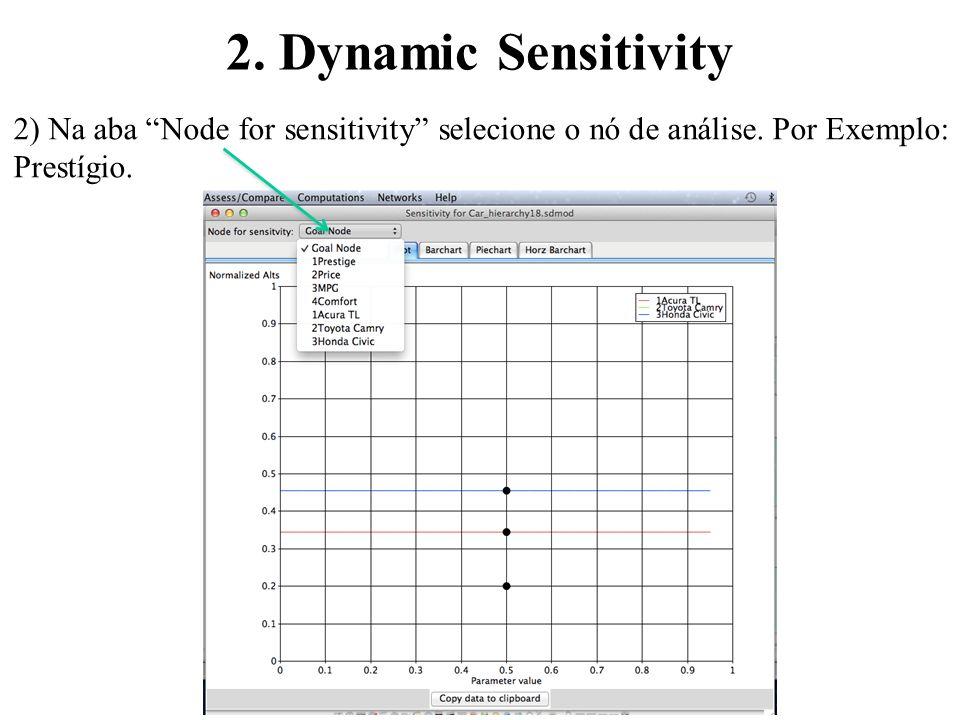 2. Dynamic Sensitivity 2) Na aba Node for sensitivity selecione o nó de análise. Por Exemplo: Prestígio.
