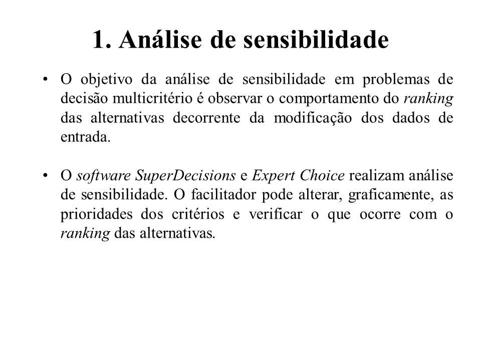 1. Análise de sensibilidade O objetivo da análise de sensibilidade em problemas de decisão multicritério é observar o comportamento do ranking das alt