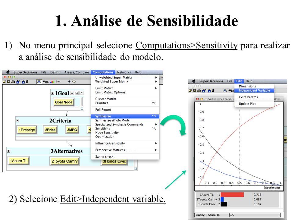 1. Análise de Sensibilidade 1)No menu principal selecione Computations>Sensitivity para realizar a análise de sensibilidade do modelo. 2) Selecione Ed