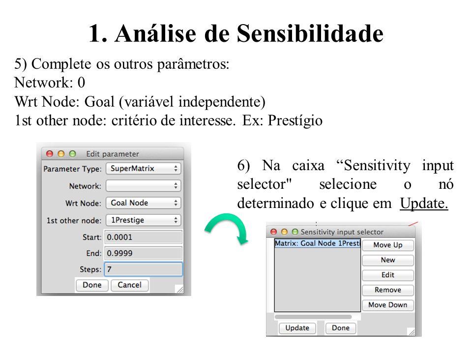 5) Complete os outros parâmetros: Network: 0 Wrt Node: Goal (variável independente) 1st other node: critério de interesse. Ex: Prestígio 6) Na caixa S