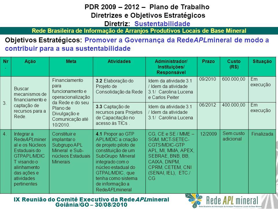 Rede Brasileira de Informação de Arranjos Produtivos Locais de Base Mineral IX Reunião do Comitê Executivo da RedeAPLmineral Goiânia/GO – 30/08/2010 O