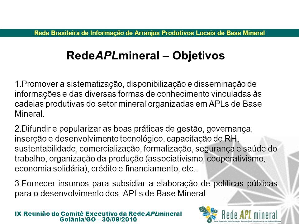 Rede Brasileira de Informação de Arranjos Produtivos Locais de Base Mineral IX Reunião do Comitê Executivo da RedeAPLmineral Goiânia/GO – 30/08/2010 Estrutura e organização atual