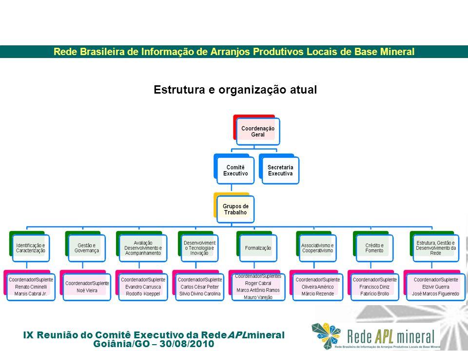 Rede Brasileira de Informação de Arranjos Produtivos Locais de Base Mineral IX Reunião do Comitê Executivo da RedeAPLmineral Goiânia/GO – 30/08/2010 Manutenção da RedeAPLmineral Apoio CT-Mineral 2006 – Projeto de Implantação, implementação e operacionalização da RedeAPLmineral no valor de R$ 270.000,00, em fase final de execução 2010 - Projeto de consolidação e expansão da RedeAPLmineral no valor de R$ 600.000,00 para o período 2010-2012 Diretrizes: Autossutentabilidade Gestão do Conhecimento Desenvolvimento sustentável de APLs de Base Mineral