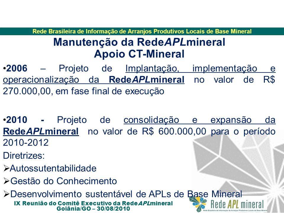 Rede Brasileira de Informação de Arranjos Produtivos Locais de Base Mineral IX Reunião do Comitê Executivo da RedeAPLmineral Goiânia/GO – 30/08/2010 Plano de Desenvolvimento da RedeAPLmineral 2009 – 2012 (PDR 2009 – 2012)