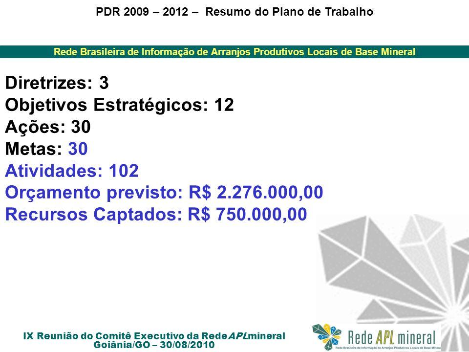 Rede Brasileira de Informação de Arranjos Produtivos Locais de Base Mineral IX Reunião do Comitê Executivo da RedeAPLmineral Goiânia/GO – 30/08/2010 D