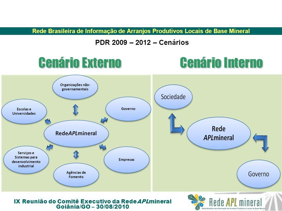 Rede Brasileira de Informação de Arranjos Produtivos Locais de Base Mineral IX Reunião do Comitê Executivo da RedeAPLmineral Goiânia/GO – 30/08/2010 P PDR 2009 – 2012 – Diretrizes e objetivos estratégicos
