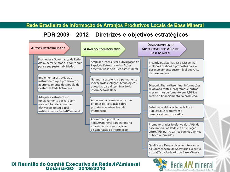 Rede Brasileira de Informação de Arranjos Produtivos Locais de Base Mineral IX Reunião do Comitê Executivo da RedeAPLmineral Goiânia/GO – 30/08/2010 P PDR 2009 – 2012 – Mapa Estratégico