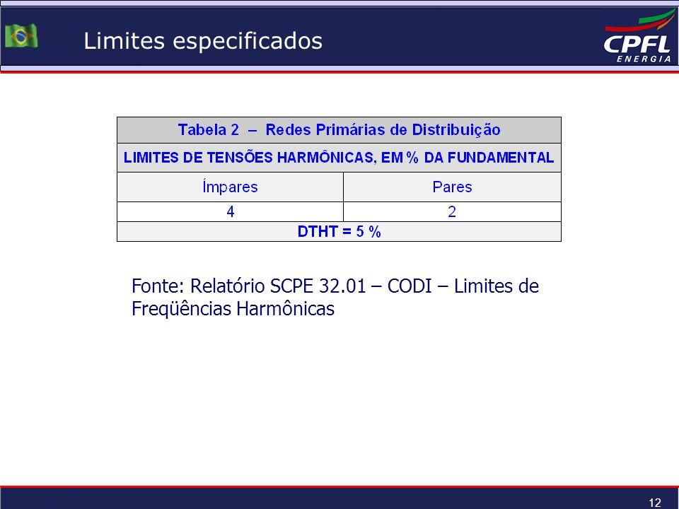 12 Limites especificados Fonte: Relatório SCPE 32.01 – CODI – Limites de Freqüências Harmônicas