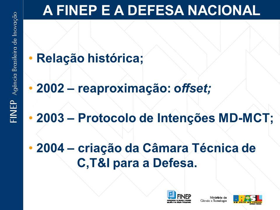 CAPITAL DE RISCO Capitalização de Fundos de Investimento; incentivo à abertura de capital.