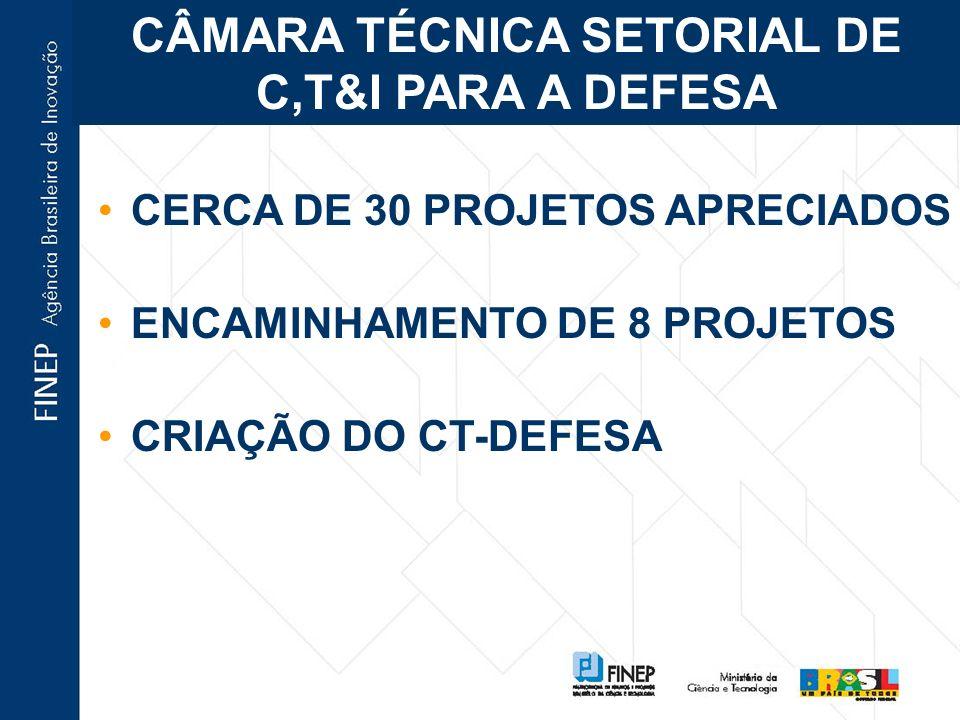 CÂMARA TÉCNICA SETORIAL DE C,T&I PARA A DEFESA MINISTÉRIO DA DEFESA (3 representantes); SETOR EMPRESARIAL (2 representantes); FINEP (1 representante – Secretário Técnico).
