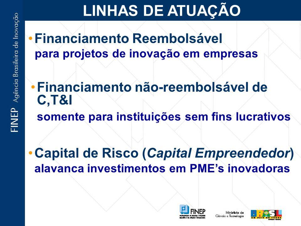 LINHAS DE ATUAÇÃO Financiamento Reembolsável para projetos de inovação em empresas Capital de Risco (Capital Empreendedor) alavanca investimentos em PMEs inovadoras Financiamento não-reembolsável de C,T&I somente para instituições sem fins lucrativos